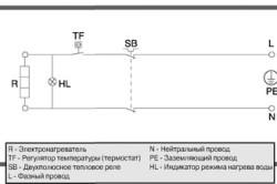 Вариант заземления водонагревателя