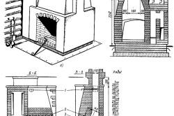 Теплоемкая печь-камин