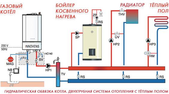 Схема отопления загородного дома.