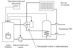 Схема присоединения бойлера к котлам