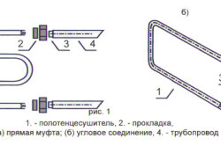 Схема установки полотенцесушителя.