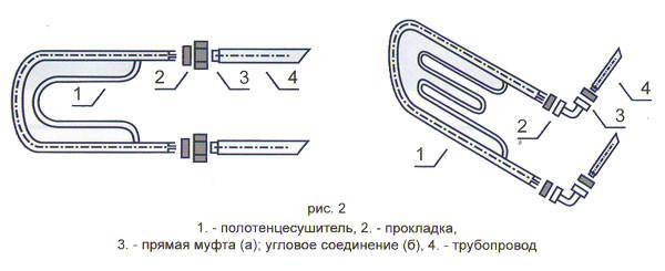 Схема подключения полотенцесушителя из нержавеющей стали.