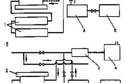 Известная (а) и предложенная (б) схемы подготовки воды для отопления