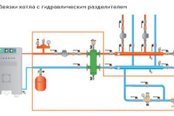 Схема обвязки котла с разделителем