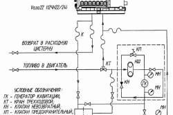 Схема подключения генератора кавитации к топливной системе дизель-генераторов дизель-электрохода «Капитан Плахин»