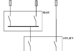Вариант схемы АВР на 3 входа ( два сети и третий - автоматический дизель-генератор) и один выход