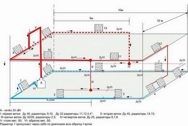 Схема отопления двухэтажного дома.