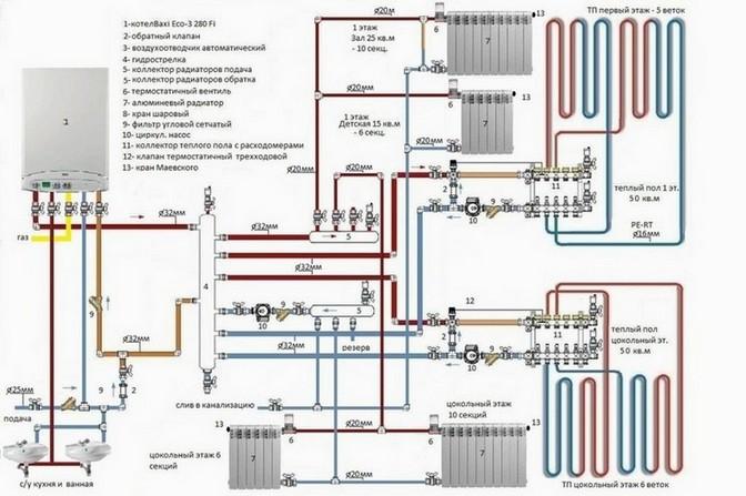 Схема водяного отопления.