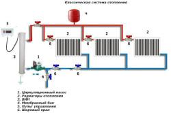 Схема подключения насоса в отопительную систему