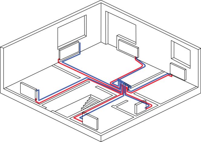 Схема горизонтальной двухтрубной коллекторной системы отопления