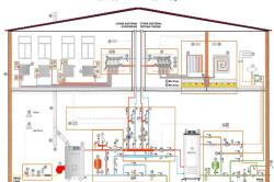 Схема отопления и отопительная система