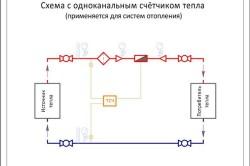 Схема установки теплого счетчика