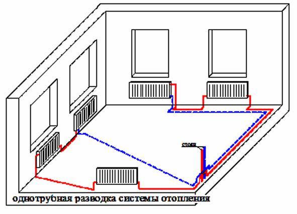 Схема разводки отопления частного дома.