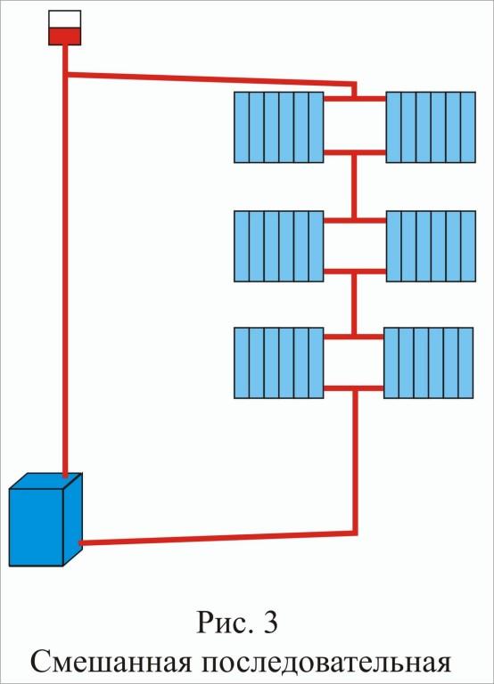 Смешанная последовательная схема отопления.