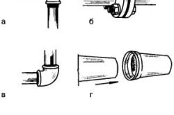 Некоторые способы соединения труб
