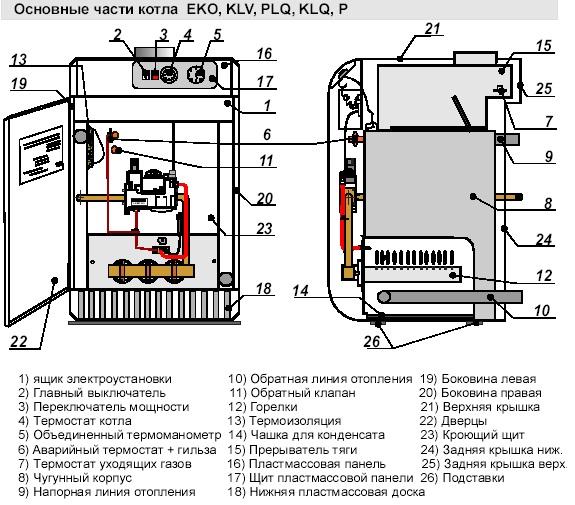 Схема настенного газового котла.