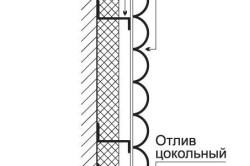Схема крепления стены сайдингом