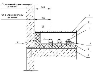 Прокладка трубопроводов системы отопления со встроенными в полы нагревательными элементами из металлополимерных труб