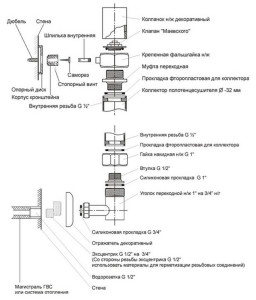 Cхема подключения полотенцесушителя