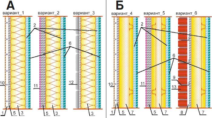 Схемы устройства стен: А – с минераловатным утеплением (термопанель); Б – с утеплением легким бетоном: 1 – экструзионный пенополистирол; 2 – пароизоляционная пленка; 3 – минераловатная плита ROCKWOOL плотностью 60-70 кг/м³; 4 – профиль ТС 150х1,5; 5 – гипсоволокнистый лист (12 мм); 6 – гипсокартонный лист (2х12,5 мм); 7 – пенобетон плотностью 300 кг/м³; 8 – вентиляционный зазор; 9 – элемент крепления; 10 – штукатурка; 11 – фасадная краска; 12 – фасадные плиты из фибробетона; 13 – облицовочный кирпич.