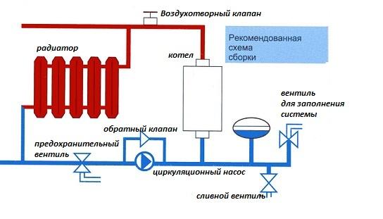 Схема стандартного подключения электродного котла.