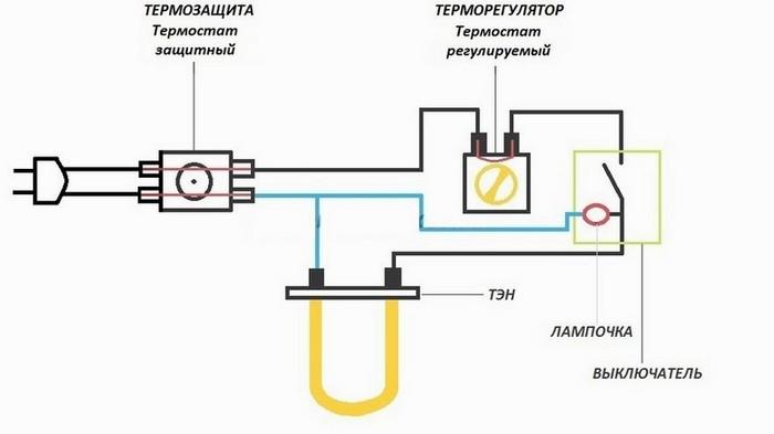 Схема подключения электрических нагревателей.