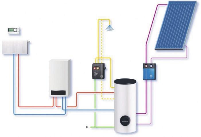 Схема отопления дома с использованием газового двухконтурного котла.