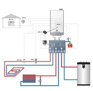 Схема подключения системы отопления, теплого пола и водонагревателя к газовому котлу