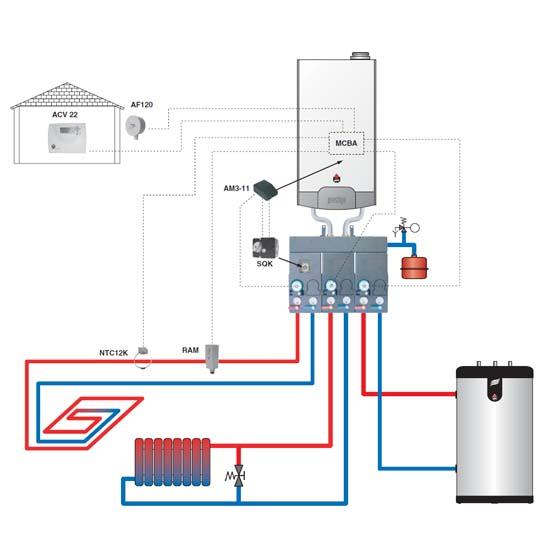 Схема подключения системы отопления, теплого пола и водонагревателя к газовому котлу.
