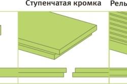 Виды обработанной поверхности экструдированного полистирола