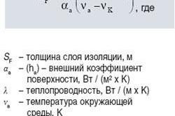 Формула расчета минимально допустимой толщины тепловой изоляции.
