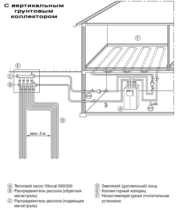 Электрическая схема подключения теплового насоса.