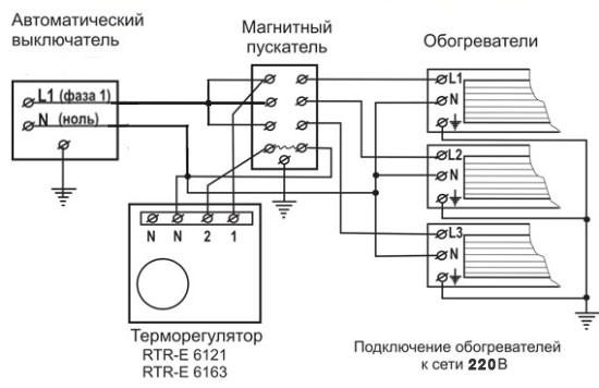 termoreguljator