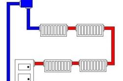Пример системы отопления