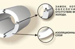 Скорлупа для труб из пенополистерола: схема