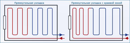 Схема прямоугольной укладки водяного теплого пола.