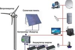 Схема солнечной батареи для дома