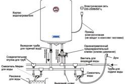 Схема установки домашнего водонагревателя.
