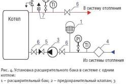 Схема установки расширительного бака в простой отопительной системе