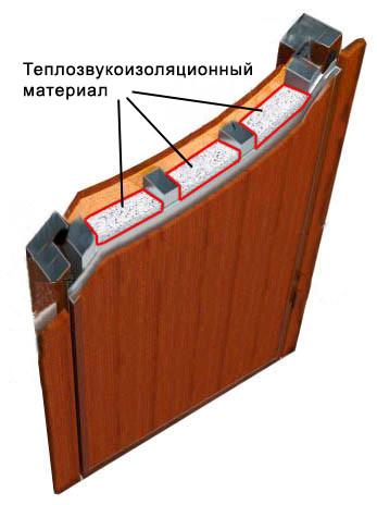 Двери межкомнатные звукоизоляция своими руками