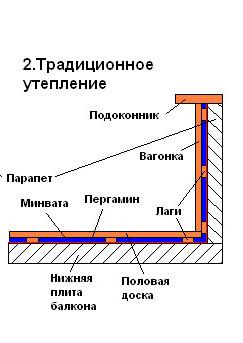 Этапы утепления лоджии: остекление и теплоизоляция тепломонс.