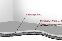 Утепление полов с помощью керамзита
