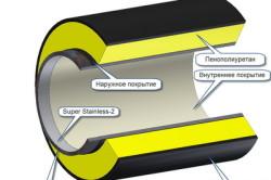 Схема устройства утепления водопроводных труб пенополиреулетаном