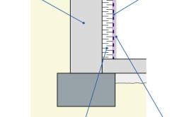 Теплоизоляция стен подвала изнутри