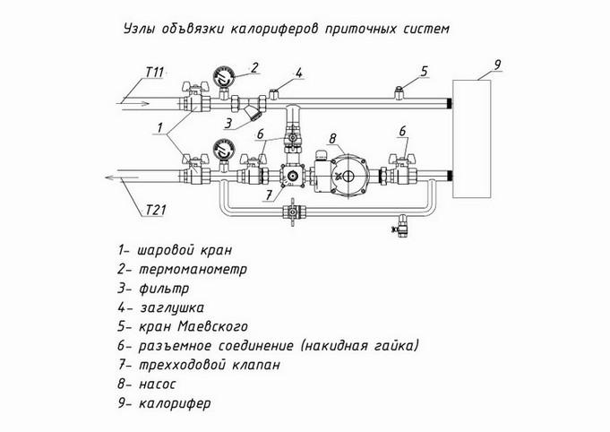 Схема узлов обвязки калориферов проточных систем.