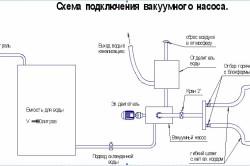 Схема подключения вакуумного насоса