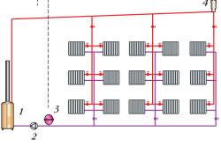 Схема двухтрубной системы отопления с насосной циркуляцией воды с верхней разводкой подающего трубопровода