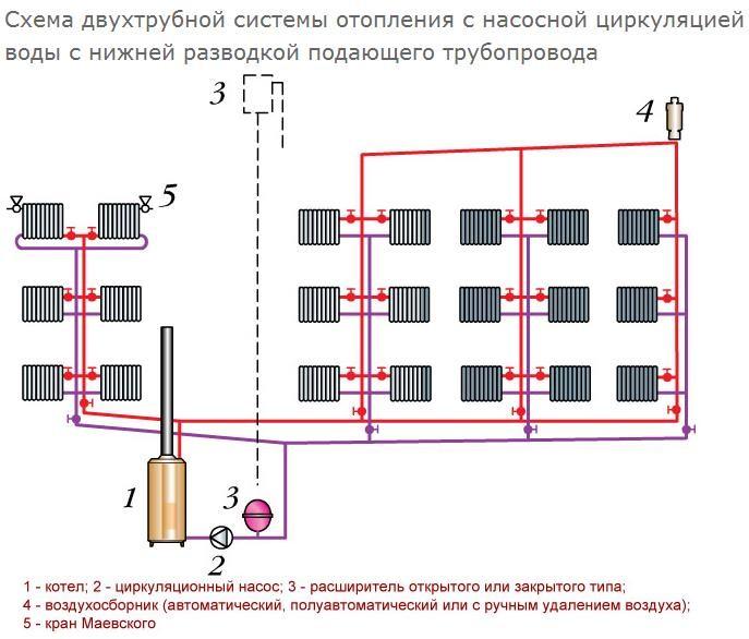 Система отопления двухэтажного дома: проекты, схемы разводки 92