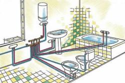 Схема гофрированных воздуховодов для газовой колонки