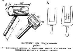 Инструмент для обмуровочных работ
